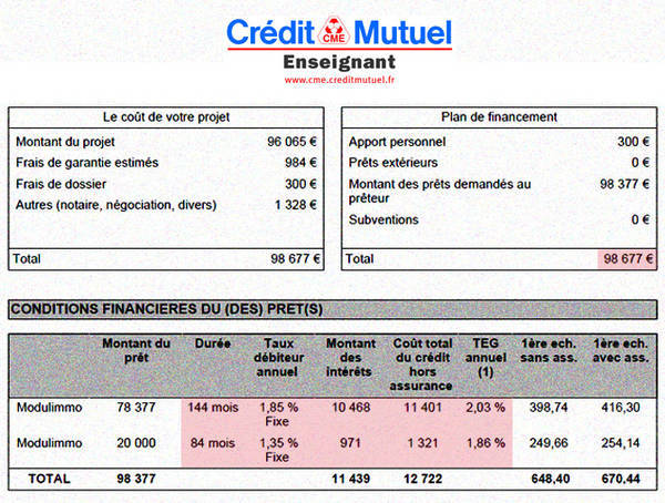 Simulation rachat credit immobilier - choix